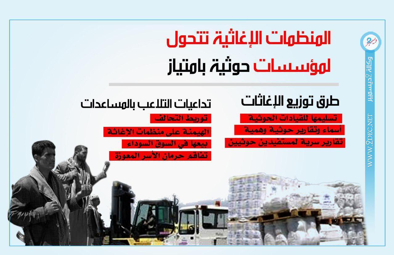 إنفوجرافيك  المنظمات الإغاثية تتحول لمؤسسات حوثية بامتياز